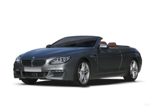 bmw 640 technische daten - abmessungen, verbrauch & motorisierung